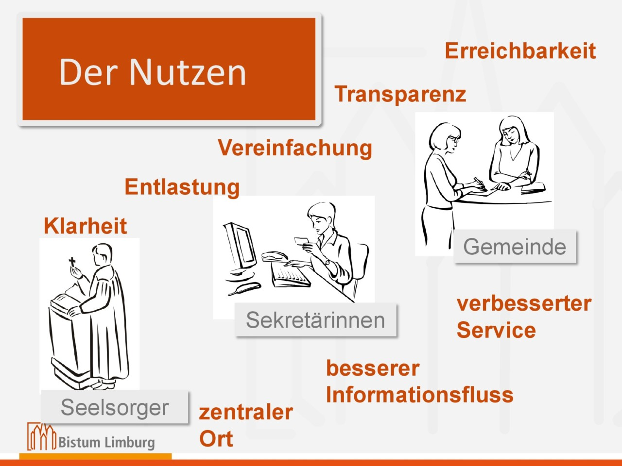 20160629_Auftaktveranstaltung_FFM-Hoechst_Praesentation-24