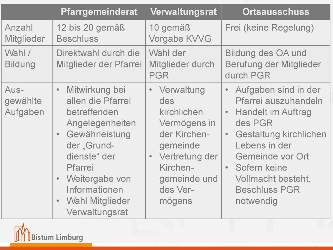 20160629_Auftaktveranstaltung_FFM-Hoechst_Praesentation-27