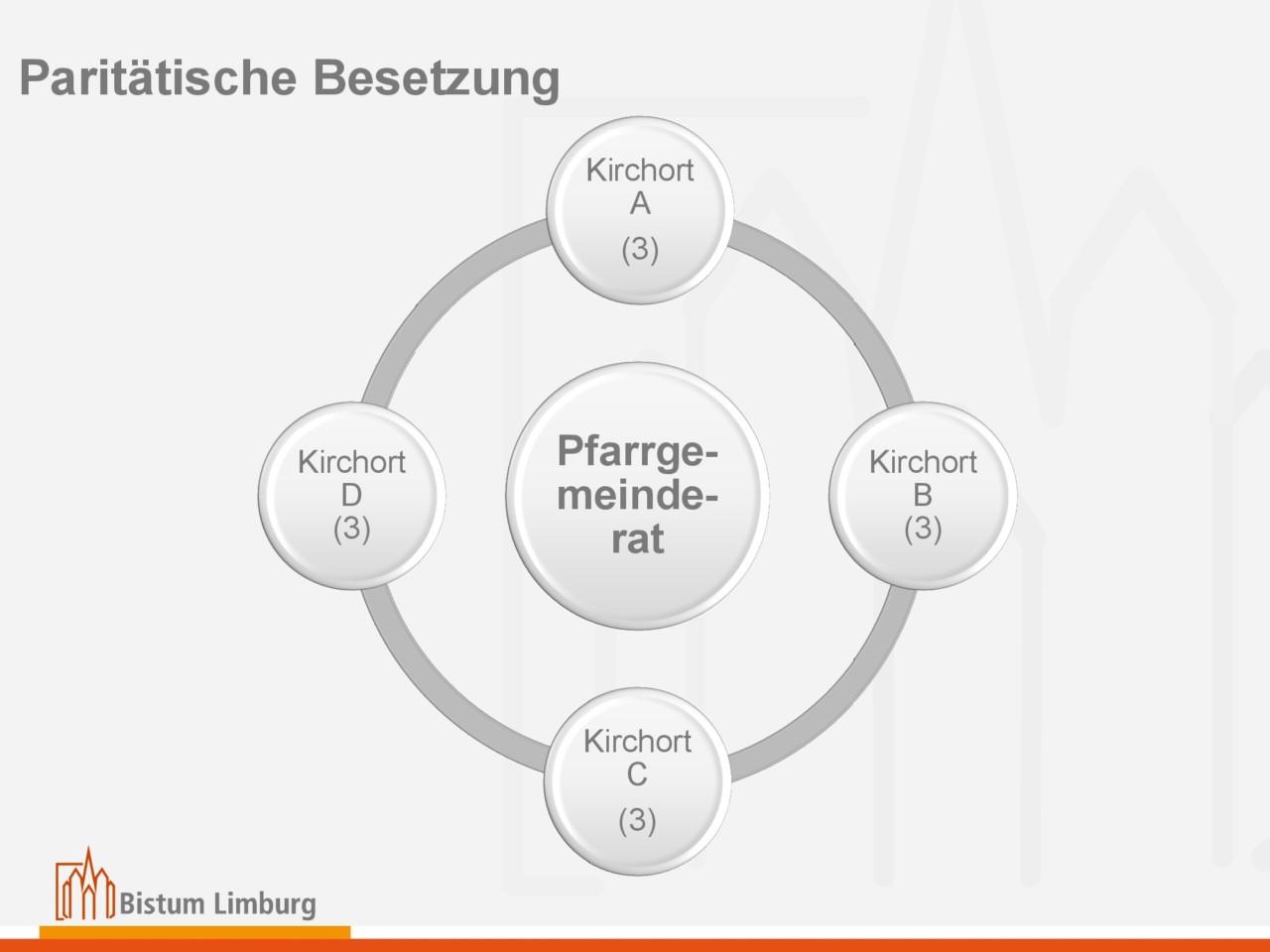 20160629_Auftaktveranstaltung_FFM-Hoechst_Praesentation-32