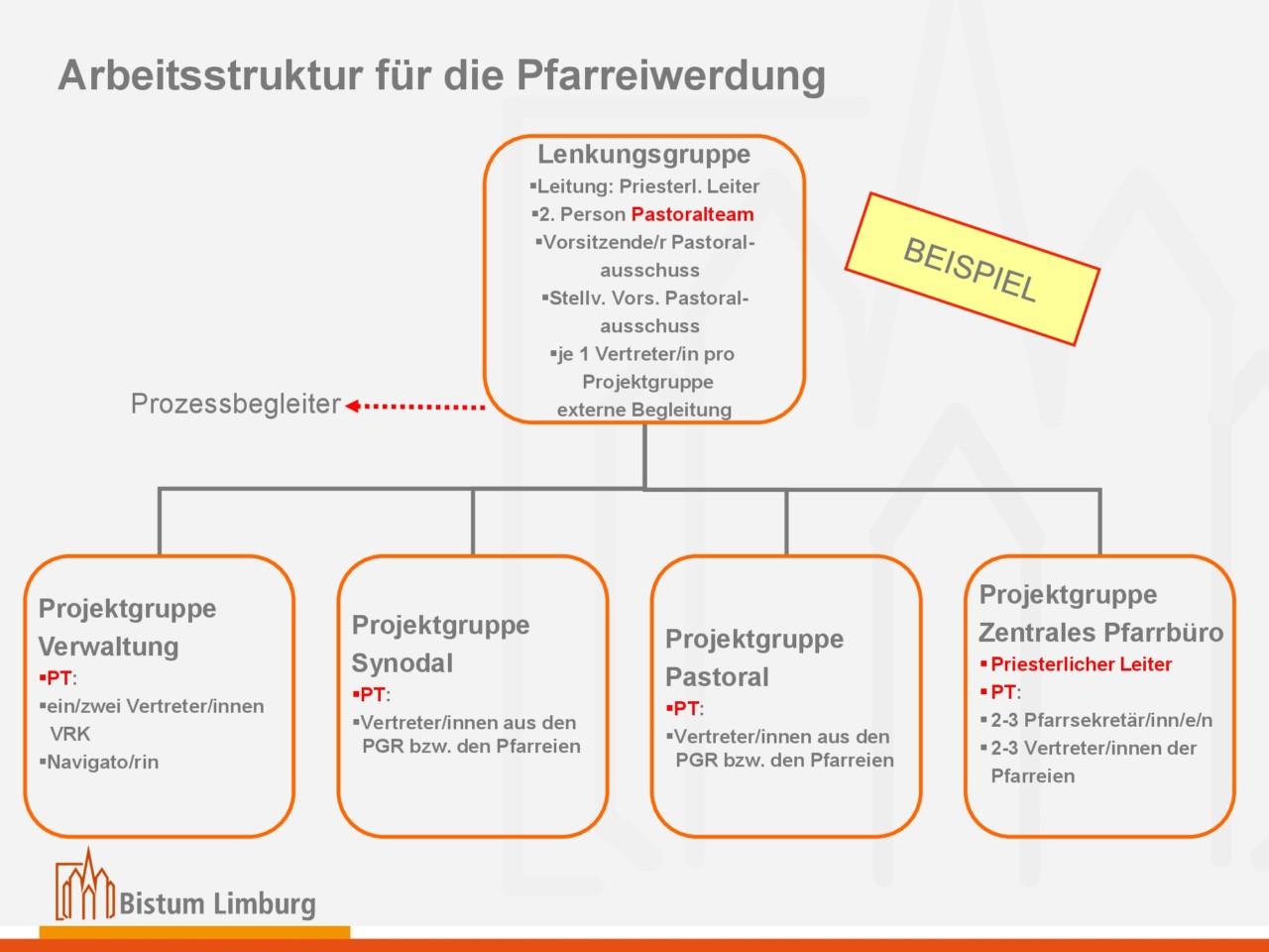20160629_Auftaktveranstaltung_FFM-Hoechst_Praesentation-35
